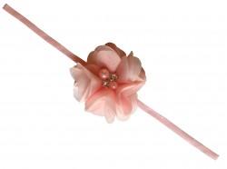BabyGirl Newborn LightPink Elastic Soft Headband Embellished with Diamond Pearl.Kids Hair Accessory